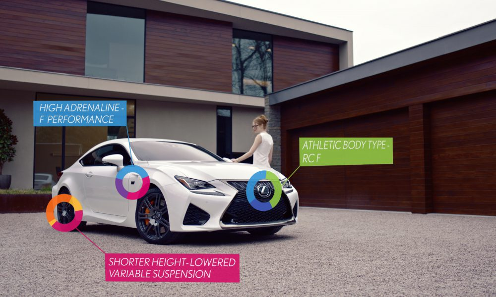 "Lexus Partners with 23andMe for ""Genetic Select"""