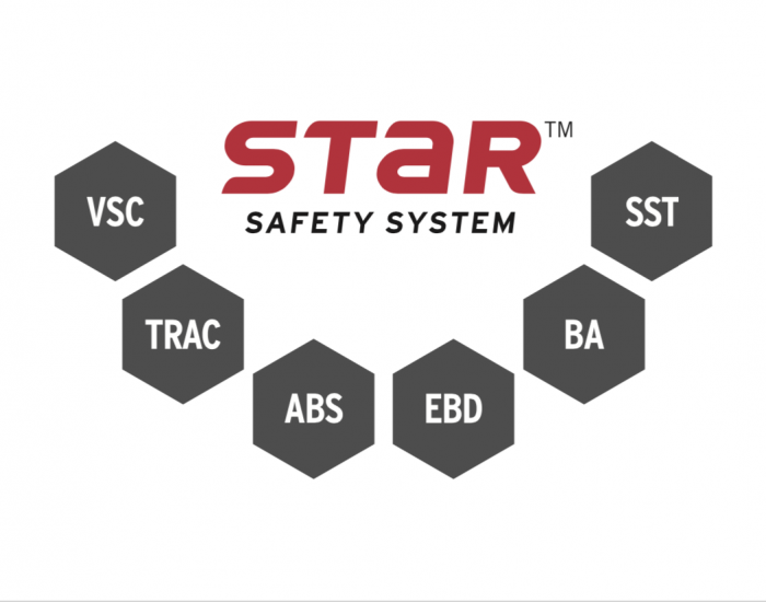 2000s: Star Safety System